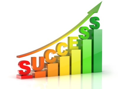 Image result for steps to success