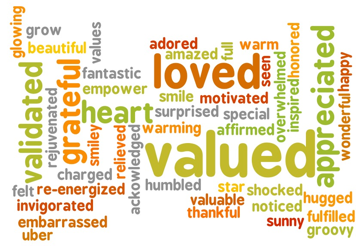 the value of appreciation leadtoday
