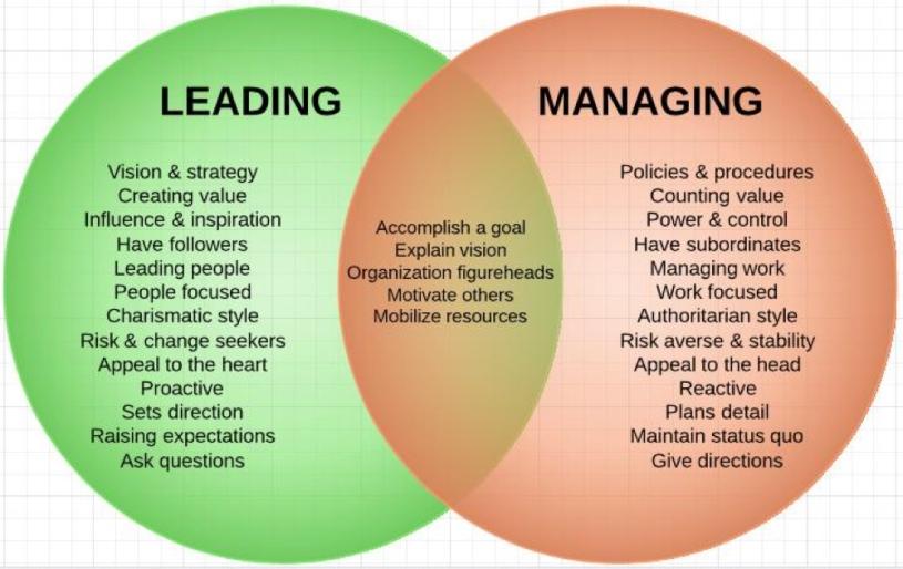 Lead_or_Manage.jpg