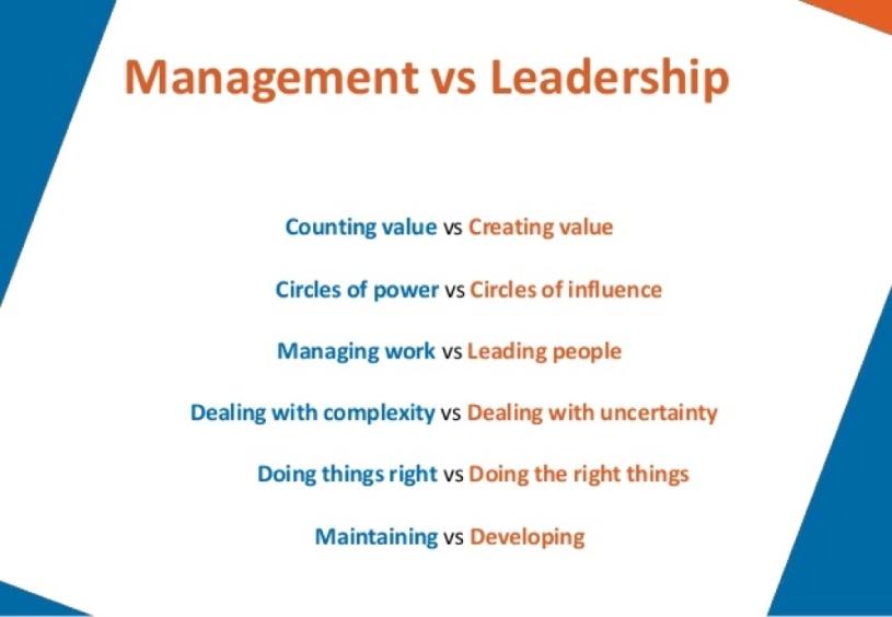 Lead_vs_Manage.jpg